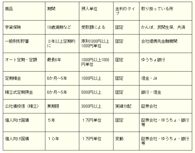 column19_1