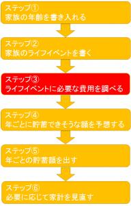 6-step3