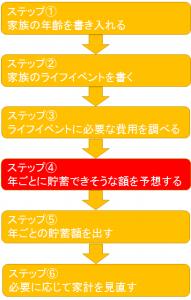 6-step4